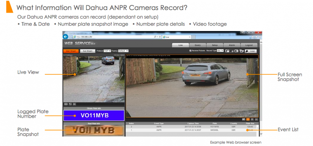 anpr-cameras-from-northwest-security