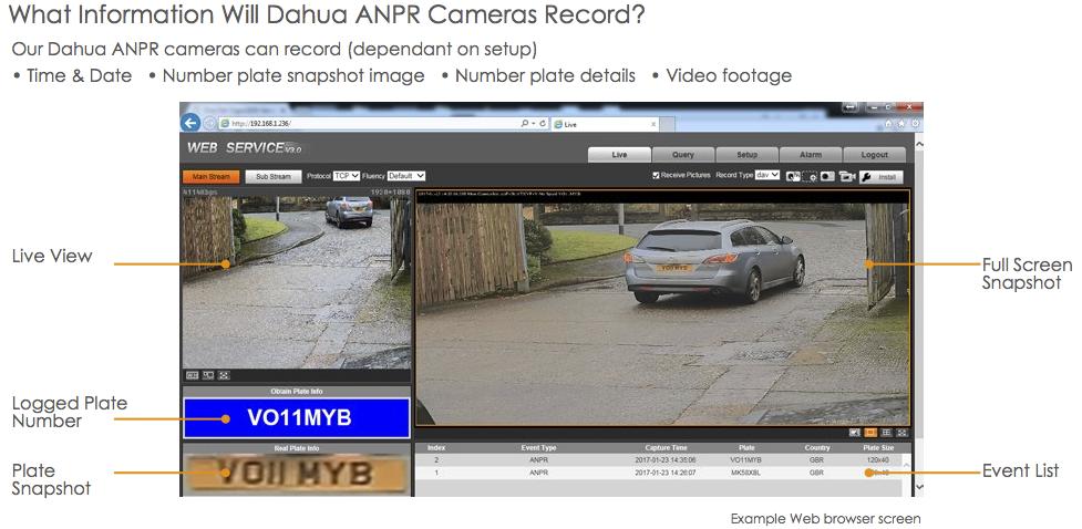 dahua-ip-anpr-camera